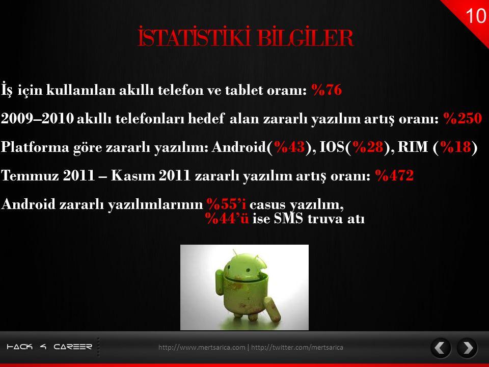 İş için kullanılan akıllı telefon ve tablet oranı: %76 Temmuz 2011 – Kasım 2011 zararlı yazılım artı ş oranı: %472 Platforma göre zararlı yazılım: And
