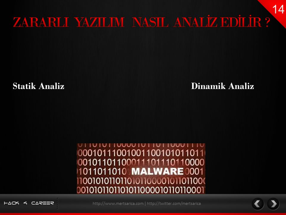 Statik AnalizDinamik Analiz http://www.mertsarica.com | http://twitter.com/mertsarica
