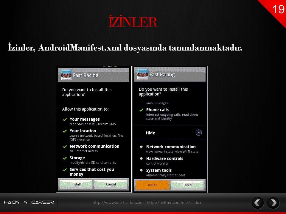 İ zinler, AndroidManifest.xml dosyasında tanımlanmaktadır. http://www.mertsarica.com | http://twitter.com/mertsarica