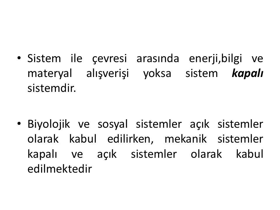 AÇIK SİSTEM OLARAK İŞLETME ÖRGÜTLERİ 1.