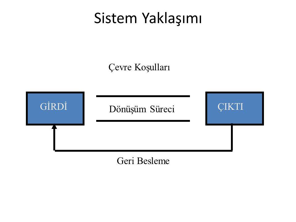 Sistem Yaklaşımı Sistem, belirli parçalardan oluşan, bu parçalar arasında belirli ilişkileri olan ve aynı zamanda bu parçaların dış çevre ilişkisi olan bir bütündür.
