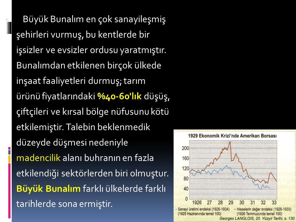 Türkiye ye Etkileri  Türkiye 1929 bunalımı karşısında, kalkınmasını sağlayabilmek için ihracat ve ithalatını artırmak zorundaydı,Türkiye Cumhuriyeti bunu sağlayabilmek için çeşitli politikalar izledi.