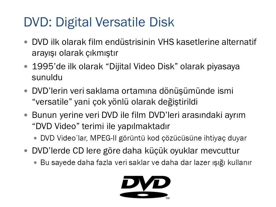 """DVD: Digital Versatile Disk  DVD ilk olarak film endüstrisinin VHS kasetlerine alternatif arayışı olarak çıkmıştır  1995'de ilk olarak """"Dijital Vide"""