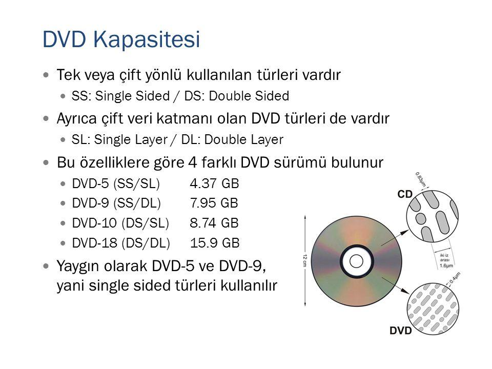 DVD Kapasitesi  Tek veya çift yönlü kullanılan türleri vardır  SS: Single Sided / DS: Double Sided  Ayrıca çift veri katmanı olan DVD türleri de va