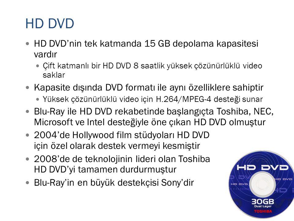 HD DVD  HD DVD'nin tek katmanda 15 GB depolama kapasitesi vardır  Çift katmanlı bir HD DVD 8 saatlik yüksek çözünürlüklü video saklar  Kapasite dış