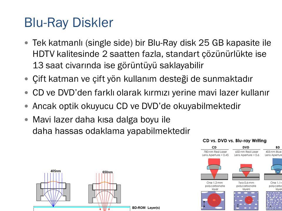 Blu-Ray Diskler  Tek katmanlı (single side) bir Blu-Ray disk 25 GB kapasite ile HDTV kalitesinde 2 saatten fazla, standart çözünürlükte ise 13 saat c