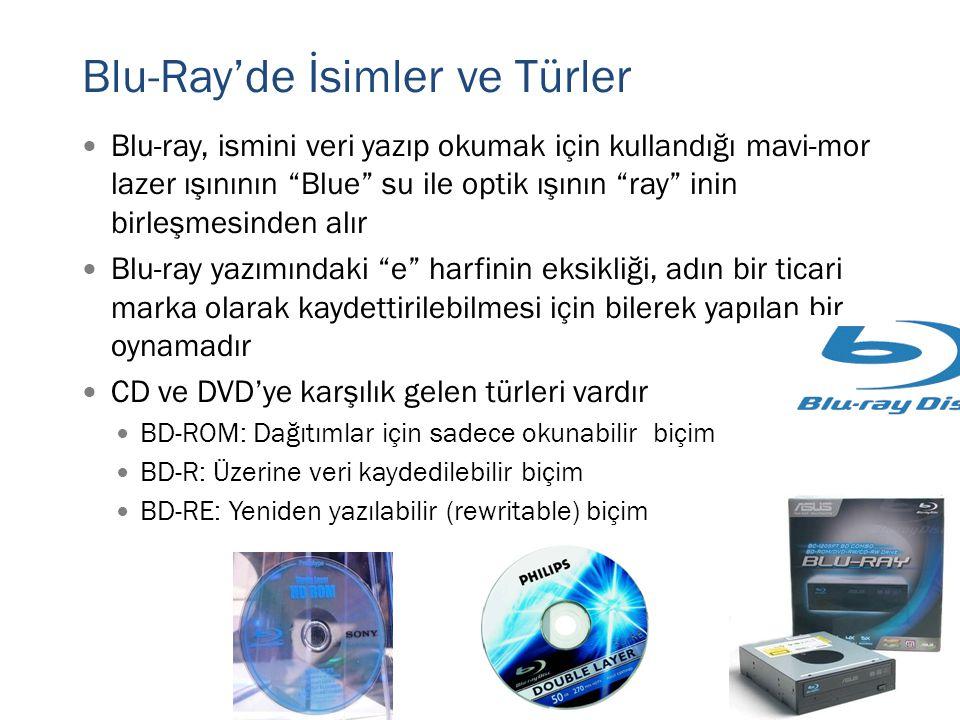 """Blu-Ray'de İsimler ve Türler  Blu-ray, ismini veri yazıp okumak için kullandığı mavi-mor lazer ışınının """"Blue"""" su ile optik ışının """"ray"""" inin birleşm"""