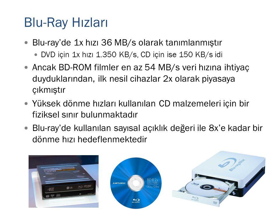Blu-Ray Hızları  Blu-ray'de 1x hızı 36 MB/s olarak tanımlanmıştır  DVD için 1x hızı 1.350 KB/s, CD için ise 150 KB/s idi  Ancak BD-ROM filmler en a