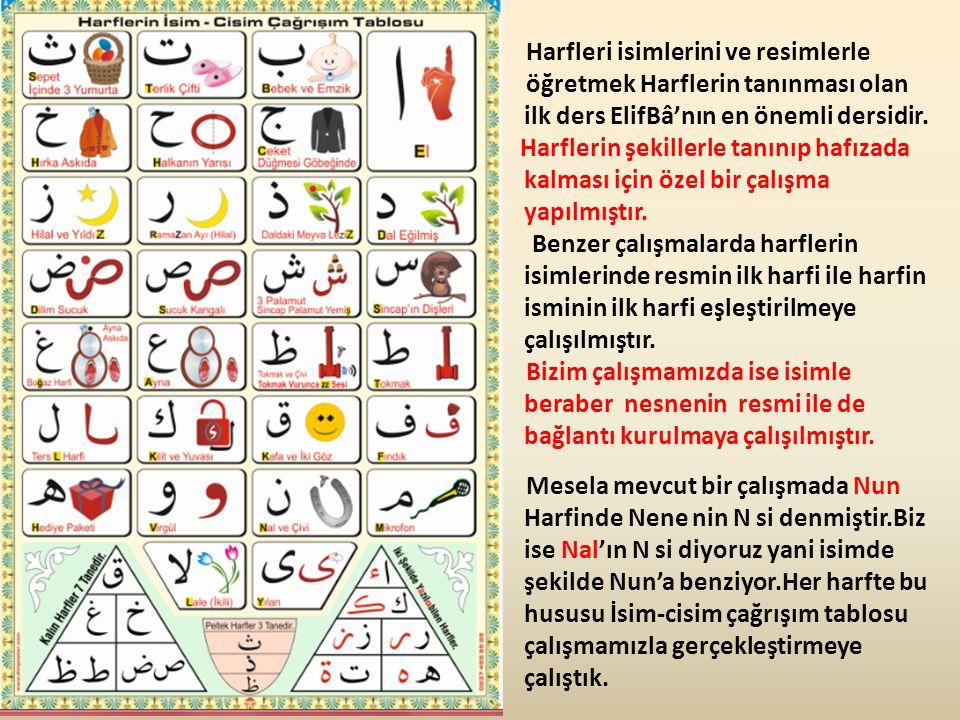 Harfleri isimlerini ve resimlerle öğretmek Harflerin tanınması olan ilk ders ElifBâ'nın en önemli dersidir. Harflerin şekillerle tanınıp hafızada kalm