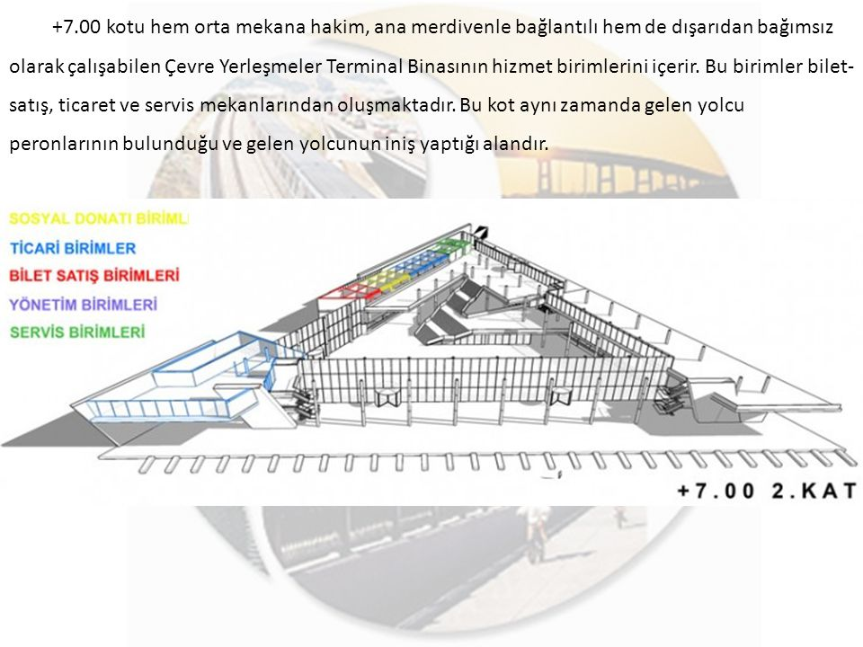 +7.00 kotu hem orta mekana hakim, ana merdivenle bağlantılı hem de dışarıdan bağımsız olarak çalışabilen Çevre Yerleşmeler Terminal Binasının hizmet b