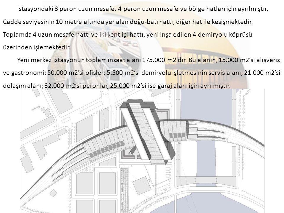 İstasyondaki 8 peron uzun mesafe, 4 peron uzun mesafe ve bölge hatları için ayrılmıştır. Cadde seviyesinin 10 metre altında yer alan doğu-batı hattı,