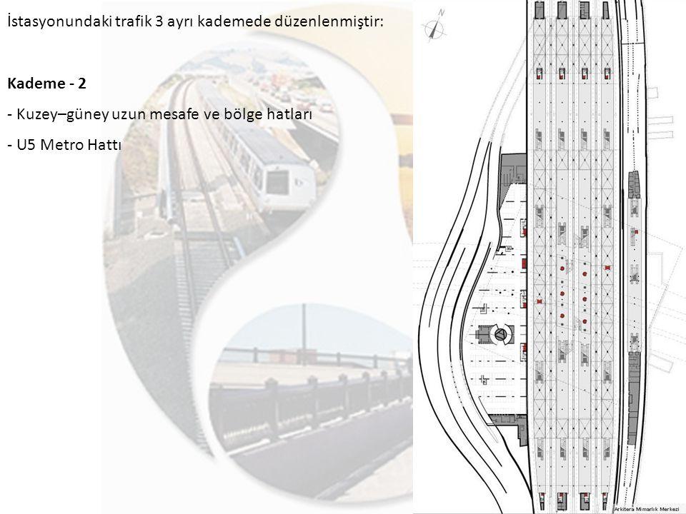 İstasyonundaki trafik 3 ayrı kademede düzenlenmiştir: Kademe - 2 - Kuzey–güney uzun mesafe ve bölge hatları - U5 Metro Hattı