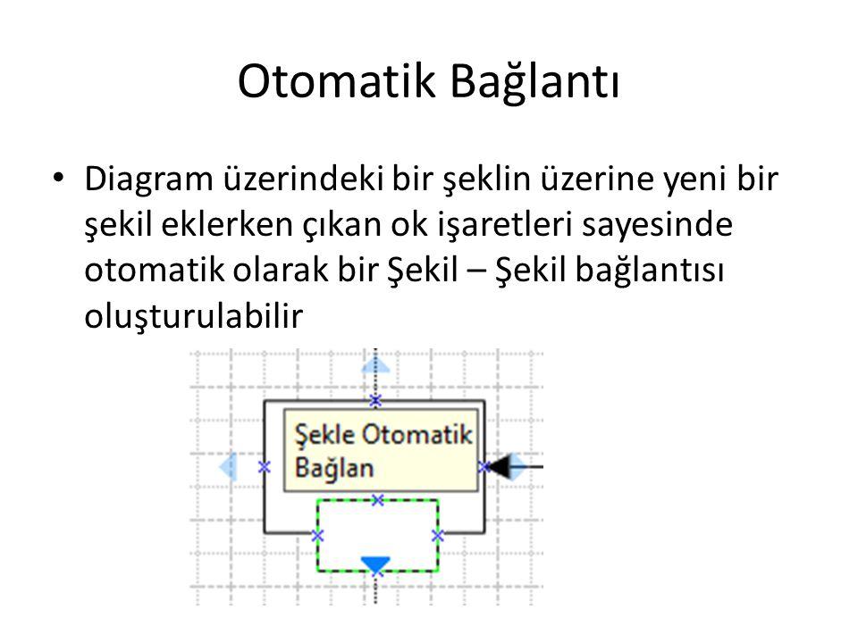 Otomatik Bağlantı • Diagram üzerindeki bir şeklin üzerine yeni bir şekil eklerken çıkan ok işaretleri sayesinde otomatik olarak bir Şekil – Şekil bağlantısı oluşturulabilir