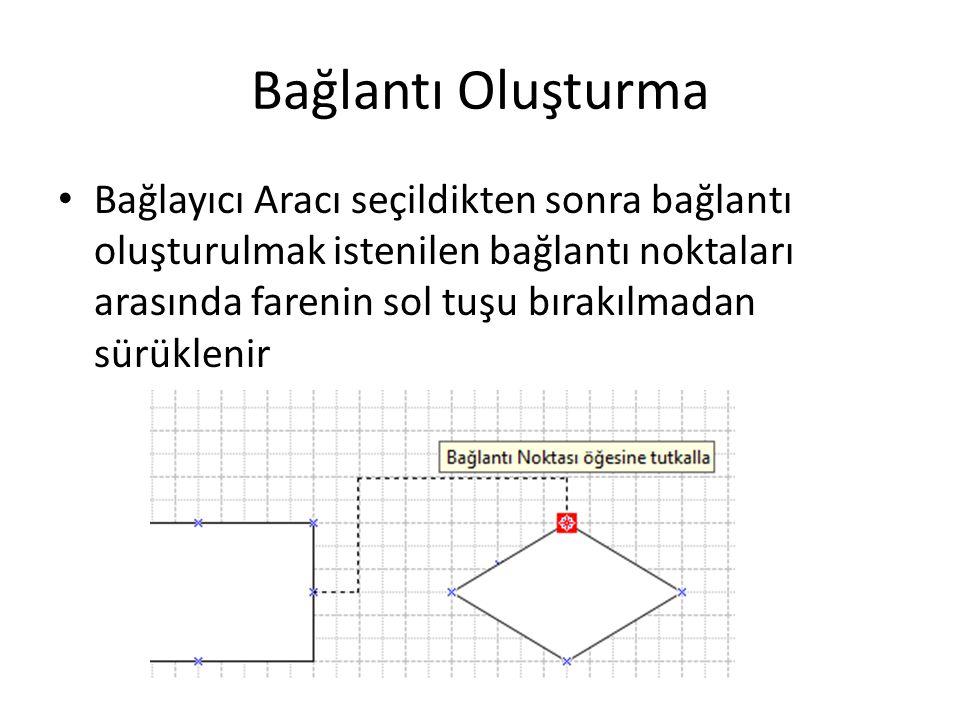 Yazı Araçları • Şekillerin üzerinde açıklamalar ve bilgilendirmeler için kullanılır