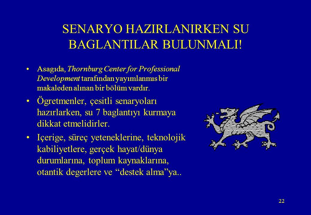 22 SENARYO HAZIRLANIRKEN SU BAGLANTILAR BULUNMALI! •Asagıda, Thornburg Center for Professional Development tarafından yayımlanmıs bir makaleden alınan