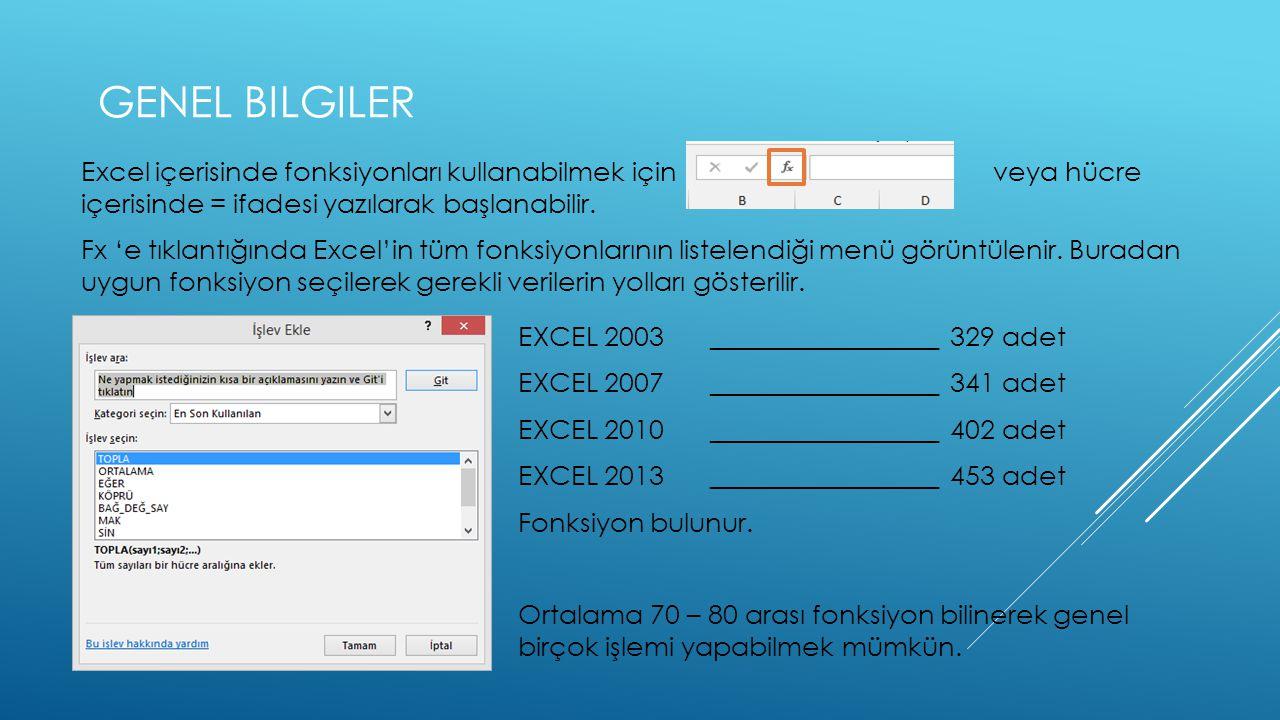 Excel içerisinde fonksiyonları kullanabilmek için veya hücre içerisinde = ifadesi yazılarak başlanabilir.