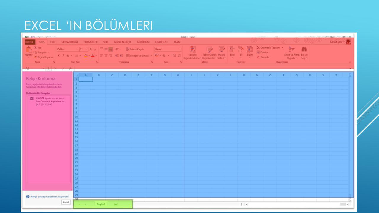 KÖPRÜ OLUŞTURMAK (HYPERLıNK) Hyperlink Excel kullanıcılarının kullandığı Hyperlink özelliği, Excel dosyalarımız içinde dolaşmayı kolaylaştırır.