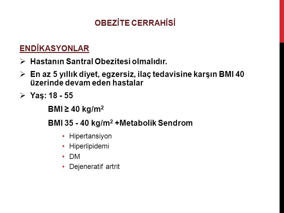 ENDİKASYONLAR  Hastanın Santral Obezitesi olmalıdır.