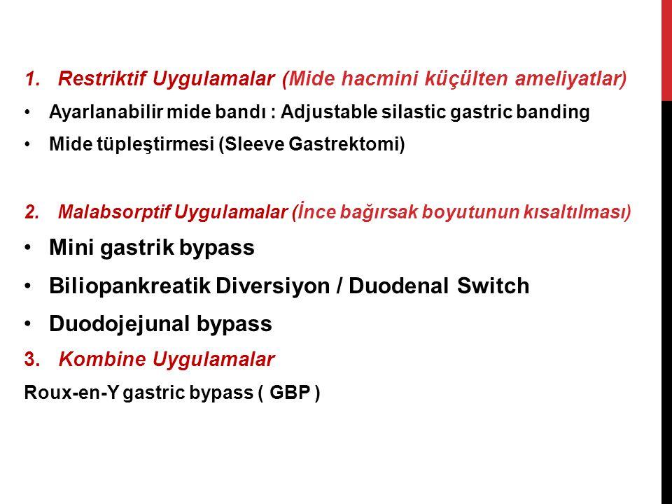 1.Restriktif Uygulamalar (Mide hacmini küçülten ameliyatlar) •Ayarlanabilir mide bandı : Adjustable silastic gastric banding •Mide tüpleştirmesi (Sleeve Gastrektomi) 2.Malabsorptif Uygulamalar (İnce bağırsak boyutunun kısaltılması) •Mini gastrik bypass •Biliopankreatik Diversiyon / Duodenal Switch •Duodojejunal bypass 3.