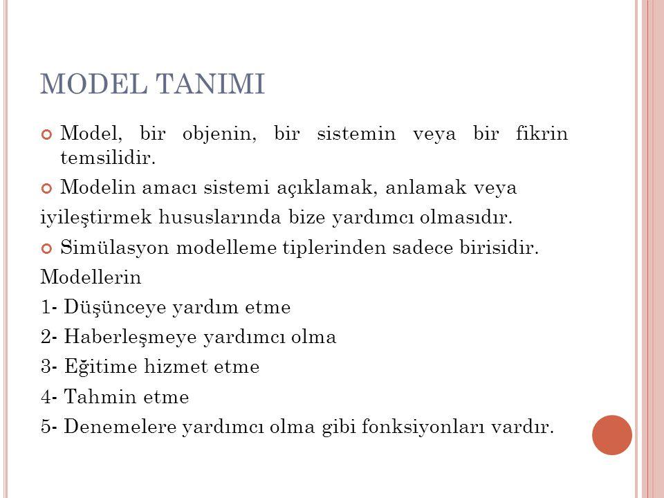 MODEL TANIMI Model, bir objenin, bir sistemin veya bir fikrin temsilidir. Modelin amacı sistemi açıklamak, anlamak veya iyileştirmek hususlarında bize