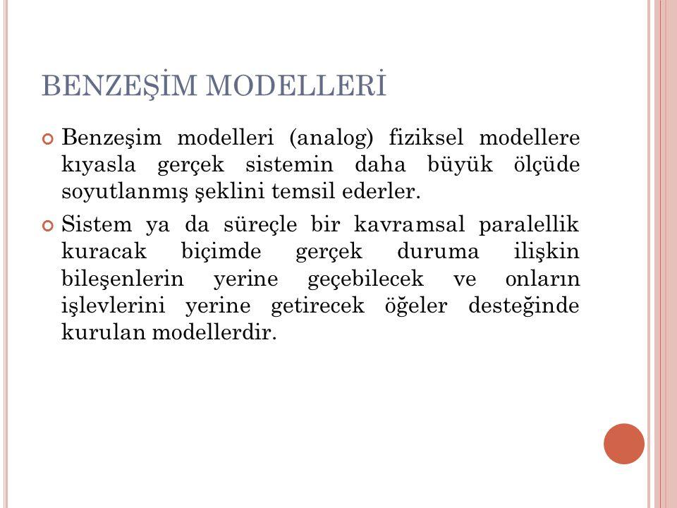 BENZEŞİM MODELLERİ Benzeşim modelleri (analog) fiziksel modellere kıyasla gerçek sistemin daha büyük ölçüde soyutlanmış şeklini temsil ederler. Sistem