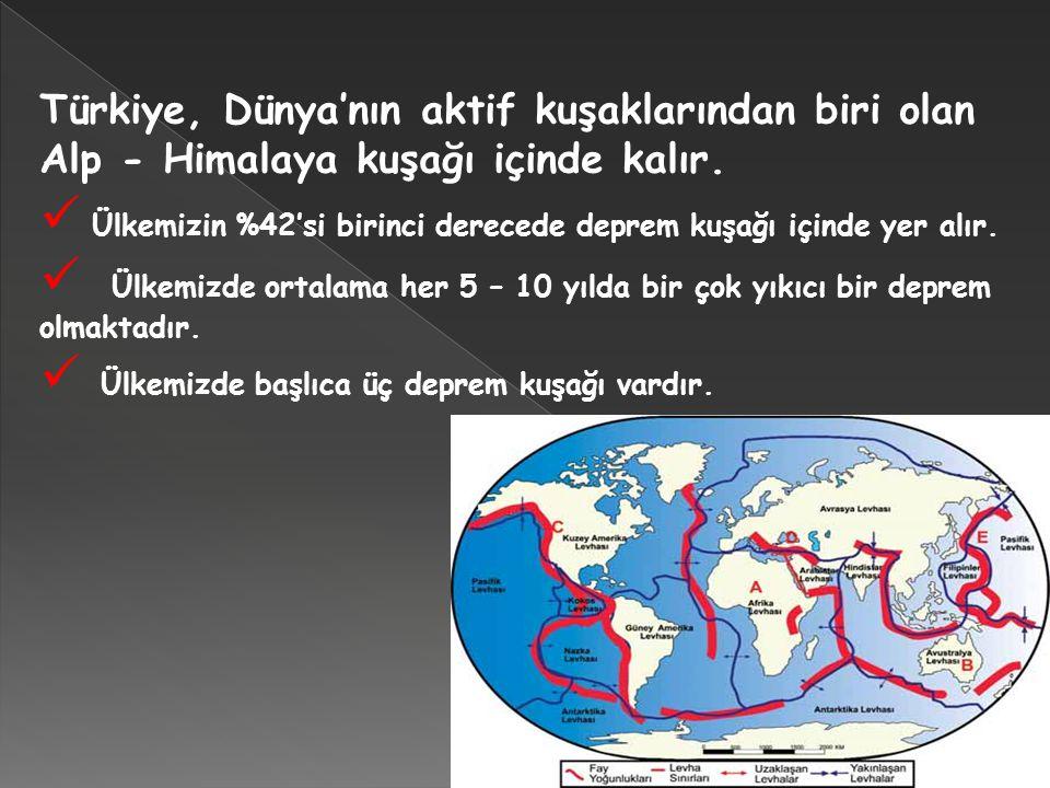 Türkiye, Dünya'nın aktif kuşaklarından biri olan Alp - Himalaya kuşağı içinde kalır.  Ülkemizin %42'si birinci derecede deprem kuşağı içinde yer alır