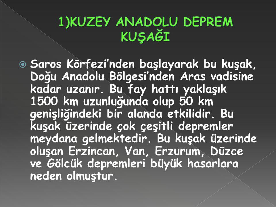  Saros Körfezi'nden başlayarak bu kuşak, Doğu Anadolu Bölgesi'nden Aras vadisine kadar uzanır. Bu fay hattı yaklaşık 1500 km uzunluğunda olup 50 km g