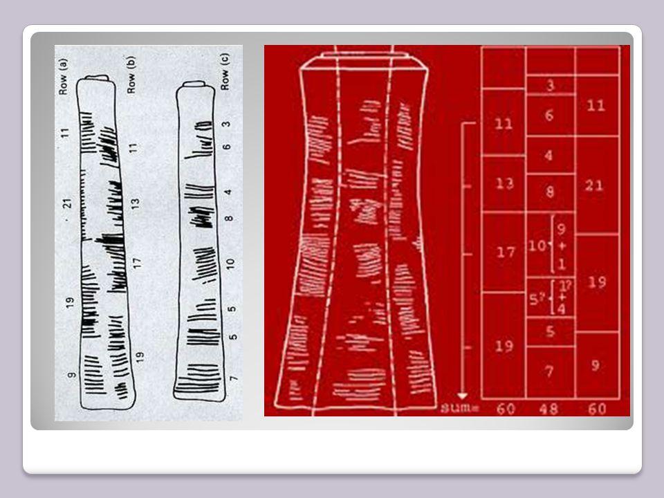 Ishango kemigindeki çentiklerden o zamanda 10 lu sayı sisteminin kullanıldığını düşünebiliriz.