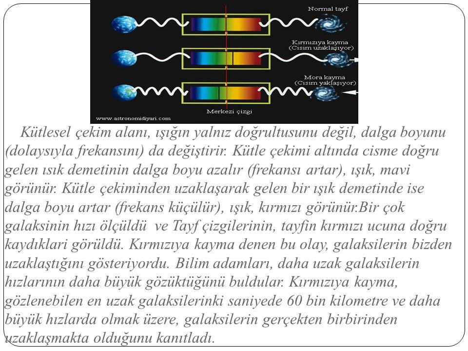 Kütlesel çekim alanı, ışığın yalnız doğrultusunu değil, dalga boyunu (dolaysıyla frekansını) da değiştirir. Kütle çekimi altında cisme doğru gelen ısı