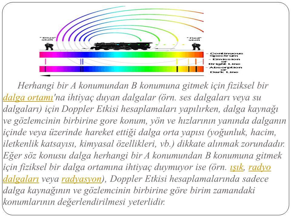 Herhangi bir A konumundan B konumuna gitmek için fiziksel bir dalga ortamı'na ihtiyaç duyan dalgalar (örn. ses dalgaları veya su dalgaları) için Doppl