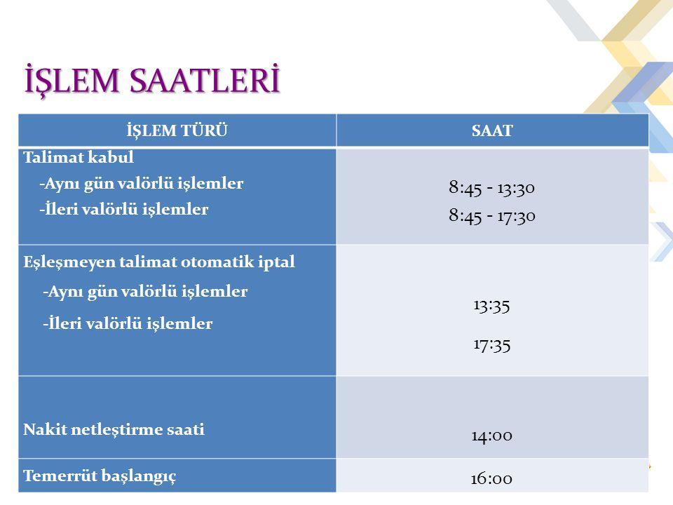 PLATFORM İŞLEMLERİ Takasbank Ekranları Webservis ExAPI