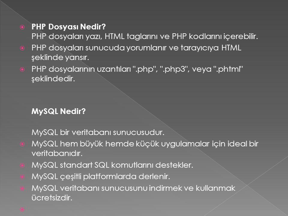  PHP Dosyası Nedir? PHP dosyaları yazı, HTML taglarını ve PHP kodlarını içerebilir.  PHP dosyaları sunucuda yorumlanır ve tarayıcıya HTML şeklinde y