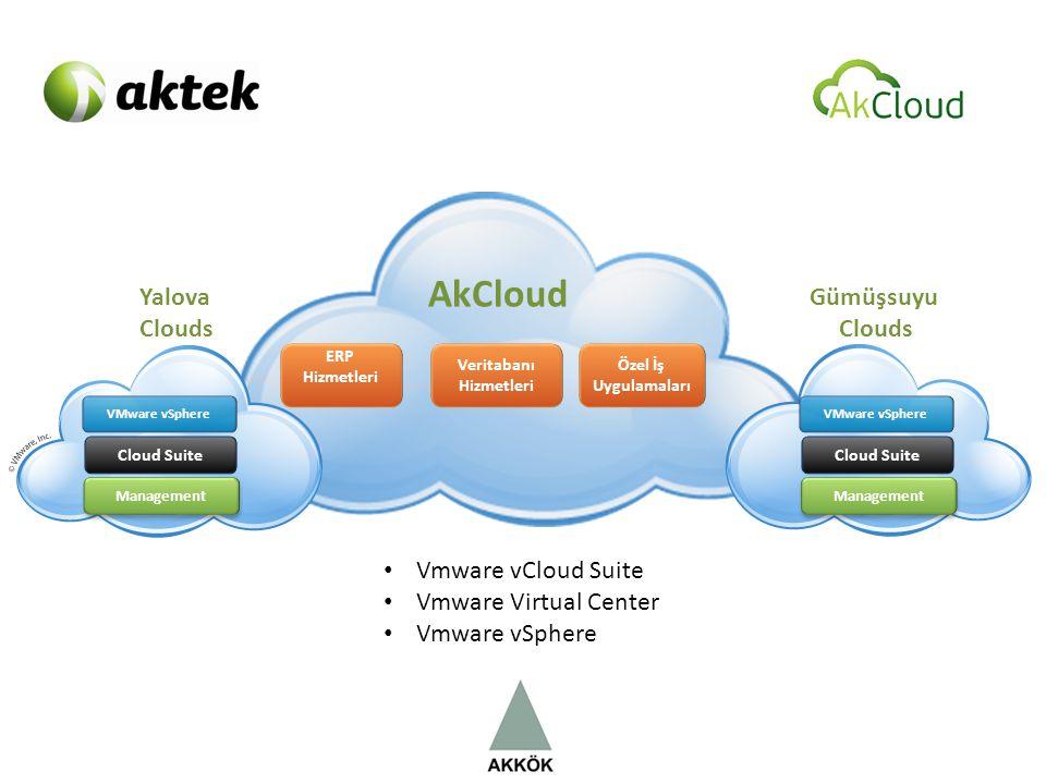 Yalova Clouds Gümüşsuyu Clouds VMware vSphere AkCloud Veritabanı Hizmetleri Özel İş Uygulamaları ERP Hizmetleri Management Cloud Suite VMware vSphere Management Cloud Suite • Vmware vCloud Suite • Vmware Virtual Center • Vmware vSphere