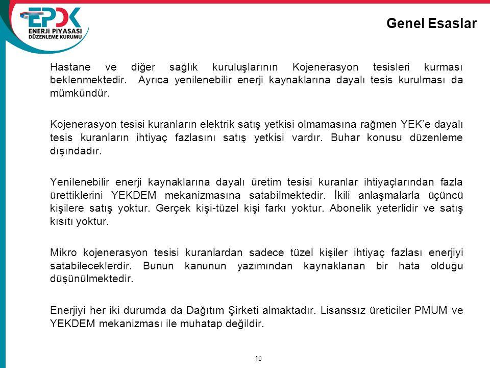 Genel Esaslar 10 Hastane ve diğer sağlık kuruluşlarının Kojenerasyon tesisleri kurması beklenmektedir.