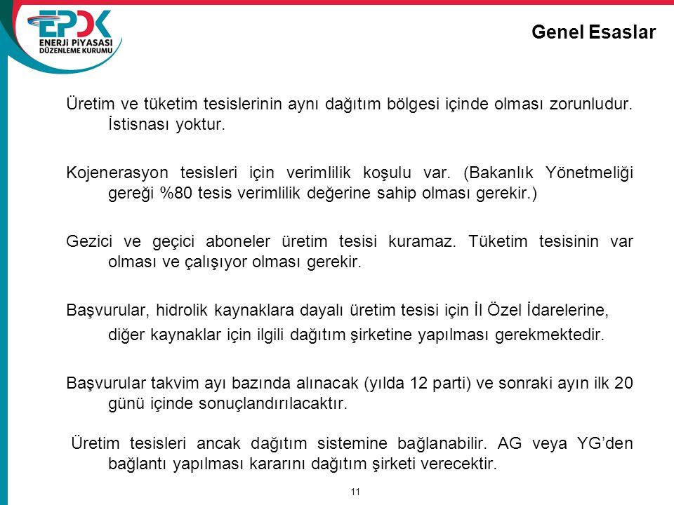 Genel Esaslar 11 Üretim ve tüketim tesislerinin aynı dağıtım bölgesi içinde olması zorunludur.