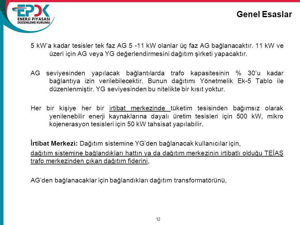 Genel Esaslar 12 5 kW'a kadar tesisler tek faz AG 5 -11 kW olanlar üç faz AG bağlanacaktır. 11 kW ve üzeri için AG veya YG değerlendirmesini dağıtım ş