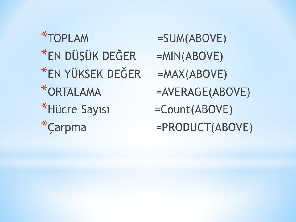 * TOPLAM =SUM(ABOVE) * EN DÜŞÜK DEĞER =MIN(ABOVE) * EN YÜKSEK DEĞER =MAX(ABOVE) * ORTALAMA =AVERAGE(ABOVE) * Hücre Sayısı =Count(ABOVE) * Çarpma =PRODUCT(ABOVE)