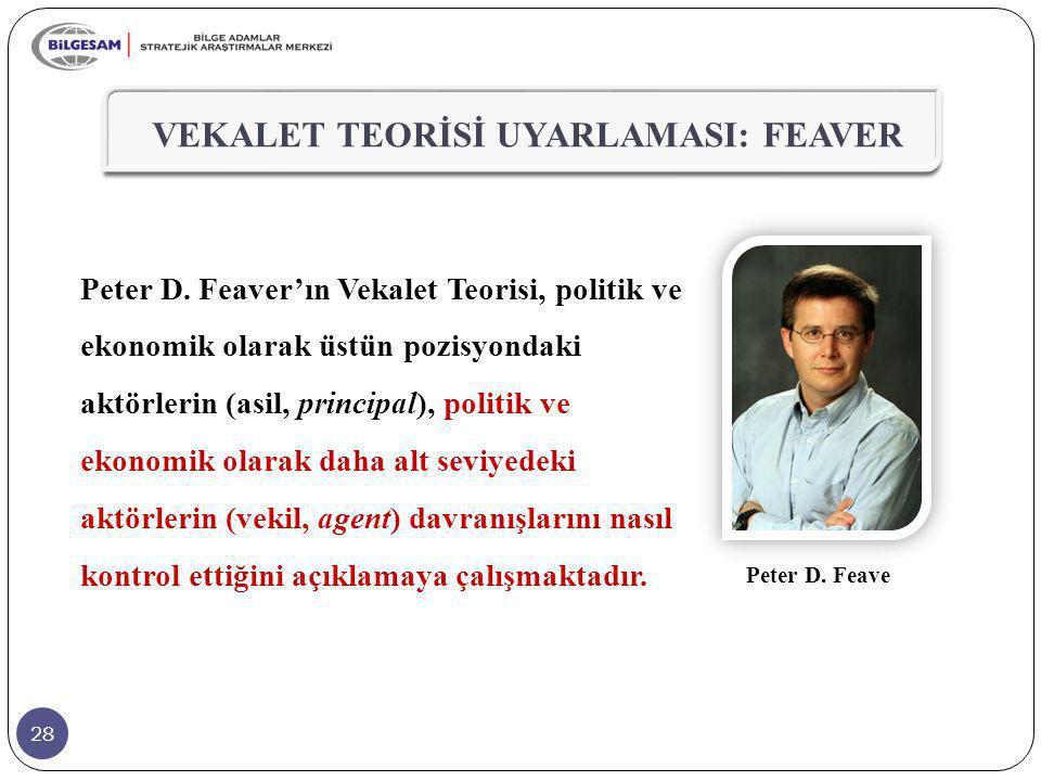 28 vekalet teorisi uyarlamasi feaver peter d feaver ın vekalet