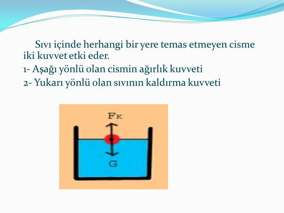 Sıvı içinde herhangi bir yere temas etmeyen cisme iki kuvvet etki eder. 1- Aşağı yönlü olan cismin ağırlık kuvveti 2- Yukarı yönlü olan sıvının kaldır
