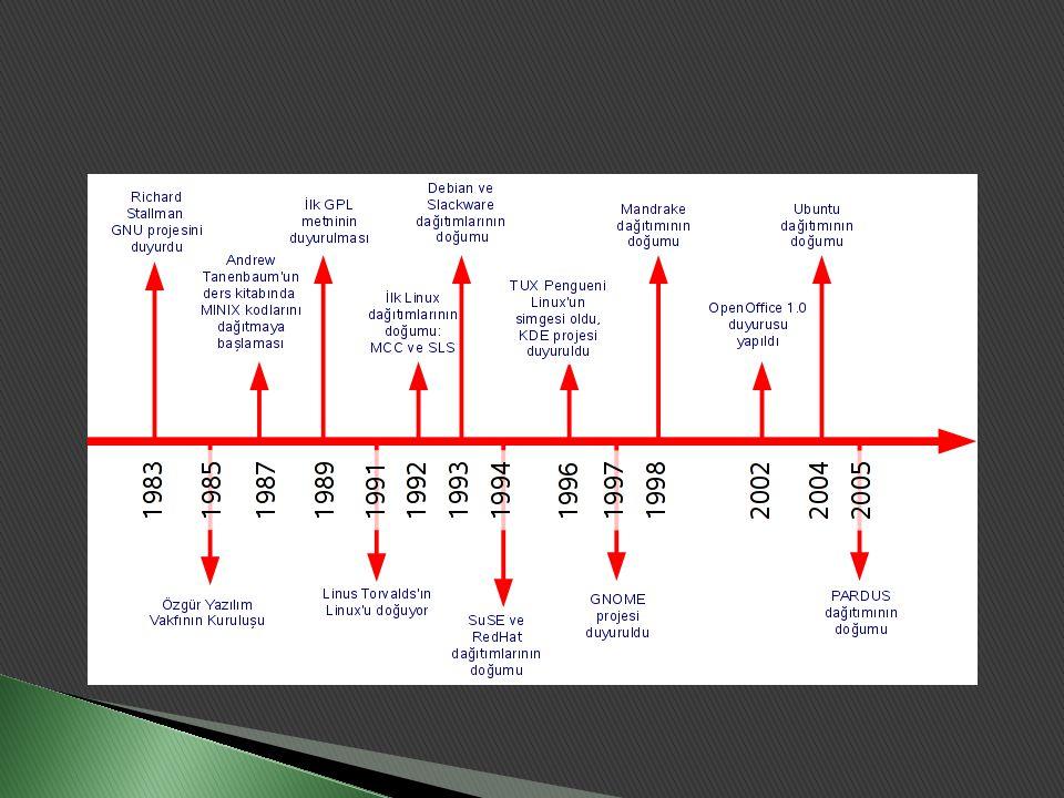  2005 Pardus 1.0 yayınlandı (bu da GNU/Linux ama...)  2006 Venezuela Özgür Yazılım Yasası  2007 OpenJDK  2008 GNU nun 25.