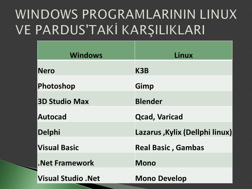WindowsLinux DC++valknut Dreamveawer FlashFlash4linux IISApache Web Sunucu NotepadKate WordpadKwrite Edit (Konsol Ekranında)Emacs (Konsol), Xemacs (Pencere) Partition MagicQTparted JVMJVM JRE FlashGetFlashgot BittorentCbittorrent (c++ ile linux için yazılmış) MircKVIrc, Xchat Msn MessengerAmsn Yahoo Messenger, ICQKopete, Mercury WS Ftp, Bullet Proof Ftp, CuteFtpKasablanca, Gftp, KBear Ulead Video StudioKino MatlabOctave, Scilab, R, Yorrik, rlab, Yacas