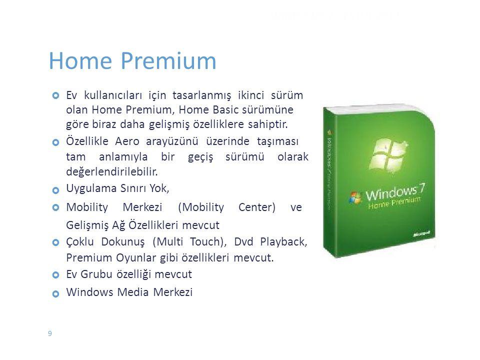 Home Premium  Ev kullanıcıları için tasarlanmış ikinci sürüm olan Home Premium, Home Basic sürümüne göre biraz daha gelişmiş özelliklere sahipti