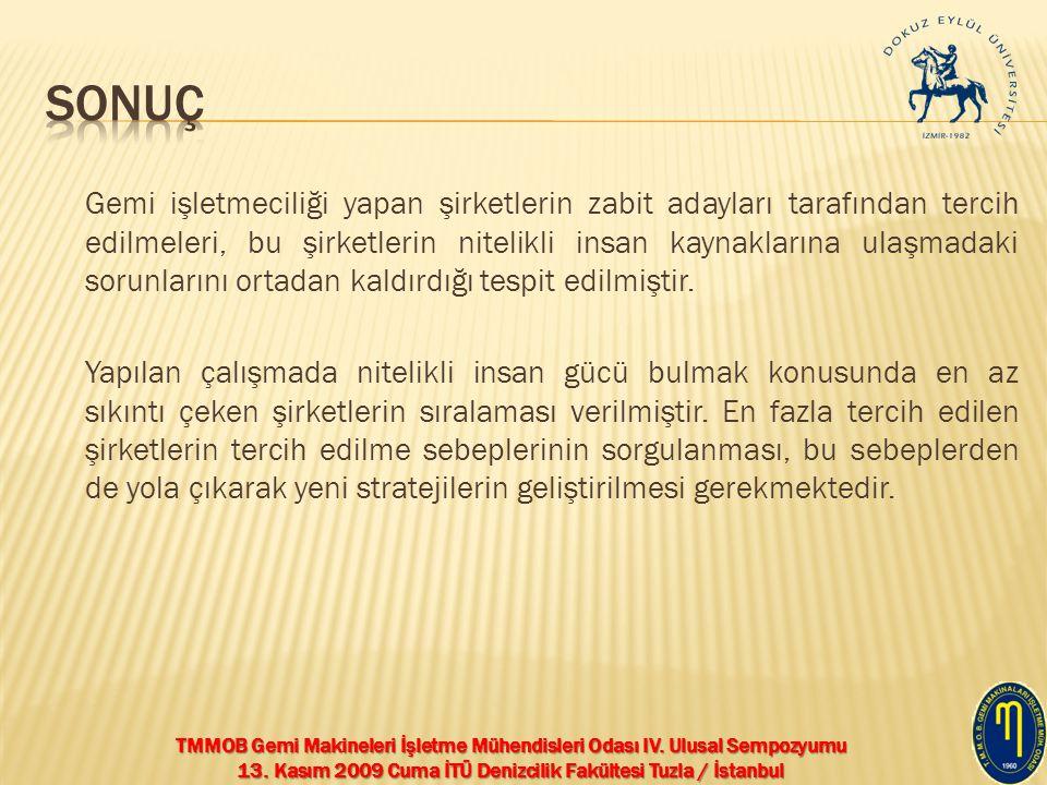 TMMOB Gemi Makineleri İşletme Mühendisleri Odası IV. Ulusal Sempozyumu 13. Kasım 2009 Cuma İTÜ Denizcilik Fakültesi Tuzla / İstanbul Gemi işletmeciliğ