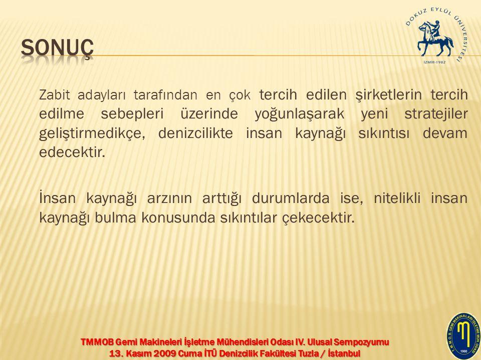 TMMOB Gemi Makineleri İşletme Mühendisleri Odası IV. Ulusal Sempozyumu 13. Kasım 2009 Cuma İTÜ Denizcilik Fakültesi Tuzla / İstanbul Zabit adayları ta
