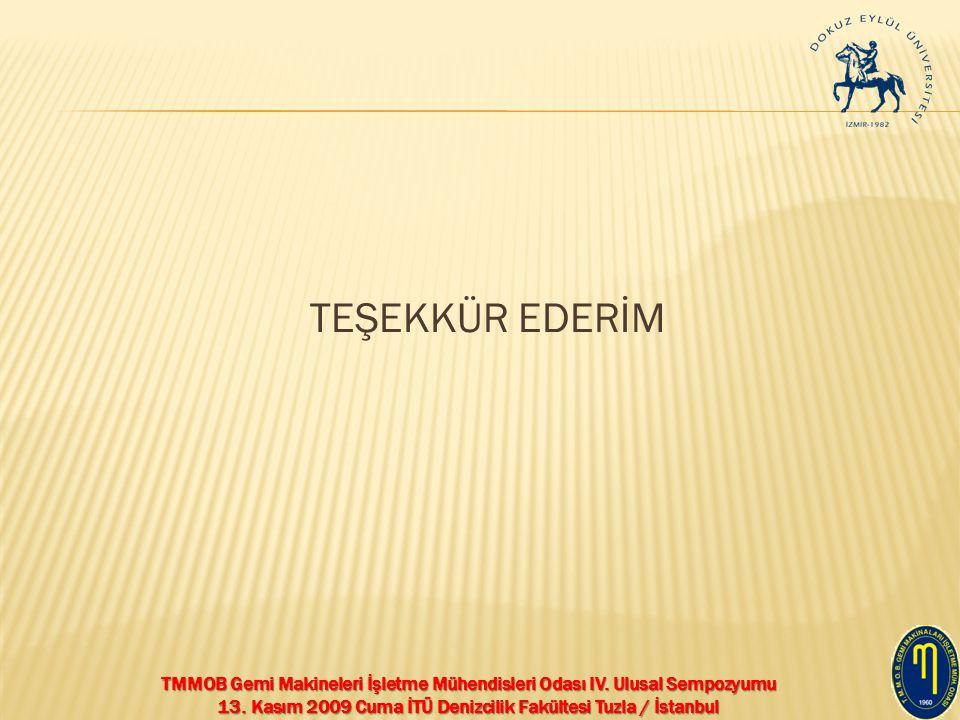 TMMOB Gemi Makineleri İşletme Mühendisleri Odası IV. Ulusal Sempozyumu 13. Kasım 2009 Cuma İTÜ Denizcilik Fakültesi Tuzla / İstanbul TEŞEKKÜR EDERİM