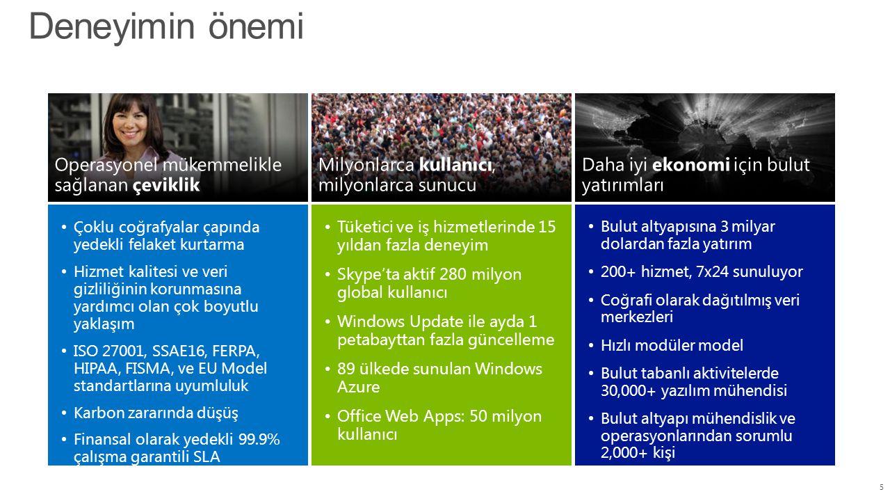 Microsoft Bulut Hizmet Sağlayıcı Siz Tek tutarlı deneyim Microsoft'un kapsamlı bulut çözümleri