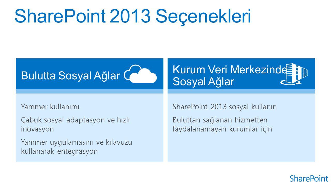 Yammer kullanımı Çabuk sosyal adaptasyon ve hızlı inovasyon Yammer uygulamasını ve kılavuzu kullanarak entegrasyon SharePoint 2013 sosyal kullanın Bul