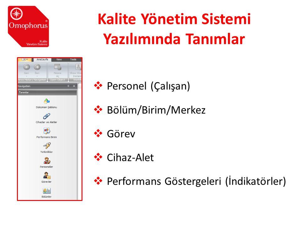  Personel (Çalışan)  Bölüm/Birim/Merkez  Görev  Cihaz-Alet  Performans Göstergeleri (İndikatörler) Kalite Yönetim Sistemi Yazılımında Tanımlar
