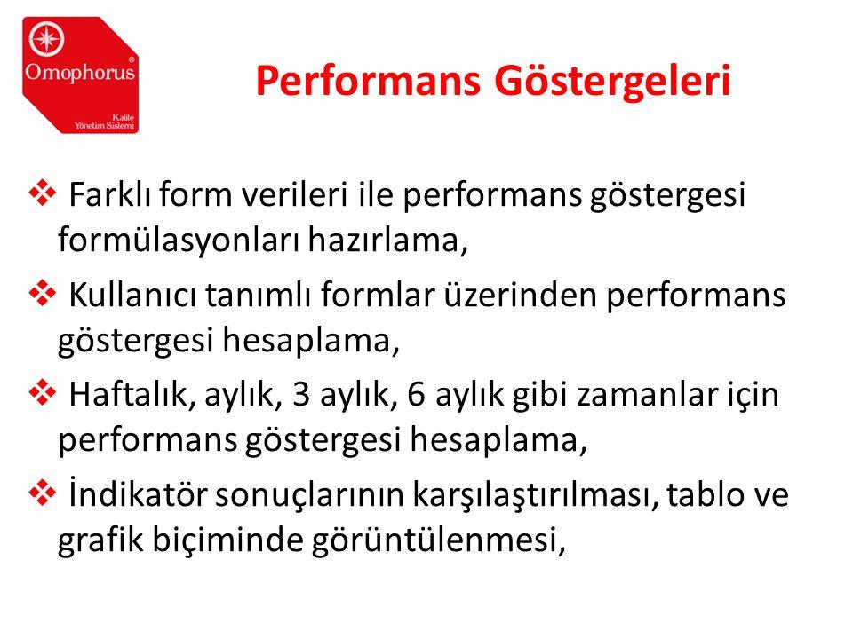 Performans Göstergeleri  Farklı form verileri ile performans göstergesi formülasyonları hazırlama,  Kullanıcı tanımlı formlar üzerinden performans g