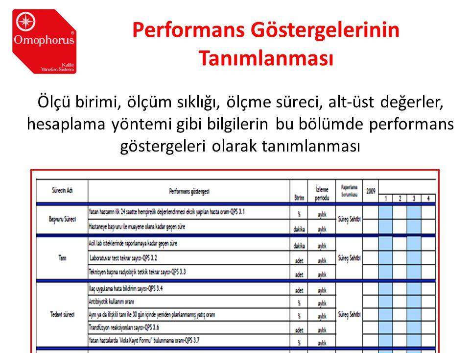 Performans Göstergelerinin Tanımlanması Ölçü birimi, ölçüm sıklığı, ölçme süreci, alt-üst değerler, hesaplama yöntemi gibi bilgilerin bu bölümde perfo
